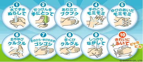 手洗い 手順 イラスト